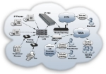 MPLS Network Visio Diagram